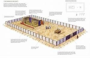 Illustration  U2013 Tabernacle Layout