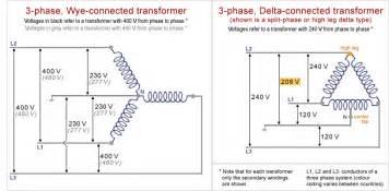 similiar european 3 phase system keywords single to 3 phase transformer 3 phase generator wiring diagram delta