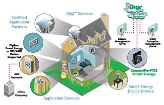 iot news digi enhances siemens smart grid metering solution by giving customers real time