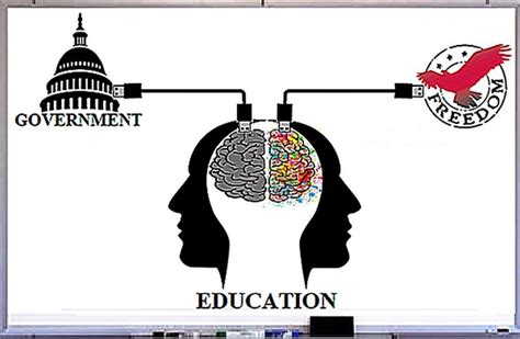 people   education  government