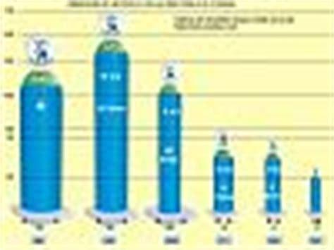 air liquide si e social information les dimensions et les volumes des bouteilles