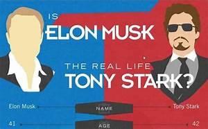 Labeled Diagram Of Iron Man : ceo comparison infographics real life tony stark ~ A.2002-acura-tl-radio.info Haus und Dekorationen