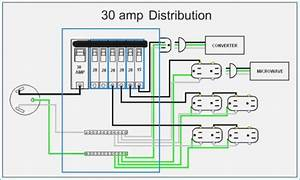 30 Amp Wiring Requirements