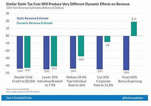 A Primer on Growth, Politics, and Taxation | The Reagan ...