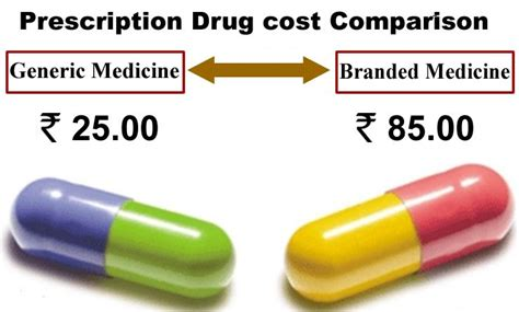 What are Generic Medicines and why are they affordable?