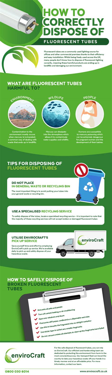 correctly dispose  fluorescent tubes