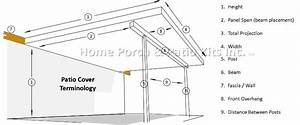 Insulated Patio Cover Details
