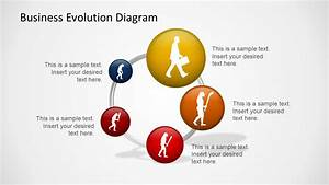 Business Evolution Diagram For Powerpoint