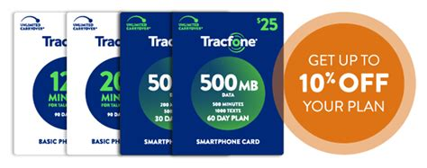 However, in order to ensure that the sim card will be properly functioning with your phone, you need to check the compatibility in advance. Can I Use My Tracfone Sim Card In Another Tracfone | Firwan's Guide to Gadgets