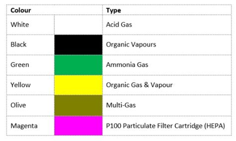 cartridges  filters heres   find   works