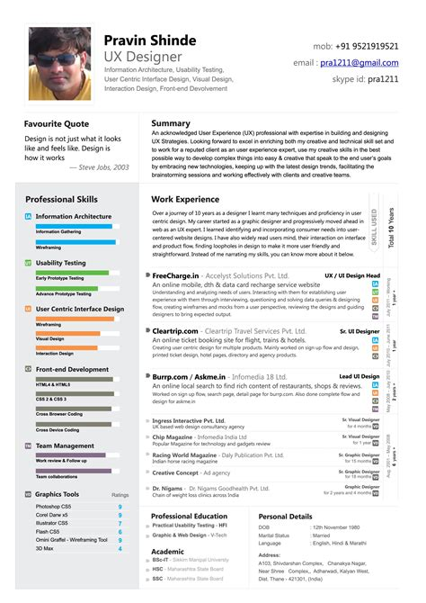 image result  user experience resume resume resume