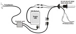 similiar hid ballast wiring diagram keywords hid ballast wiring diagramon philips advance ballast wiring diagram