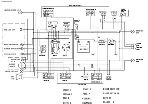 kinroad ignition wiring diagram get free image about