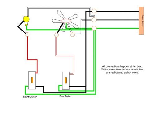 how to wire ceiling fan and light separately wiring a ceiling fan and multiple can lights on separate