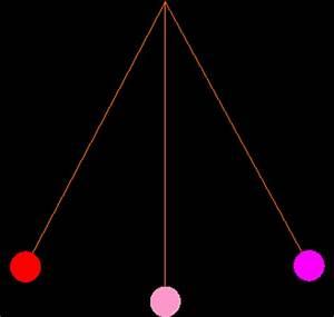 Geschwindigkeit Von Elektronen Berechnen : aufgaben leifi physik ~ Themetempest.com Abrechnung