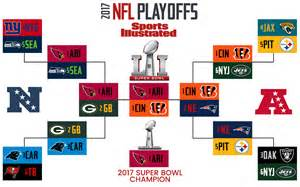 Wildcard Standings Nfl by Image Gallery Nfl Predictions 2016