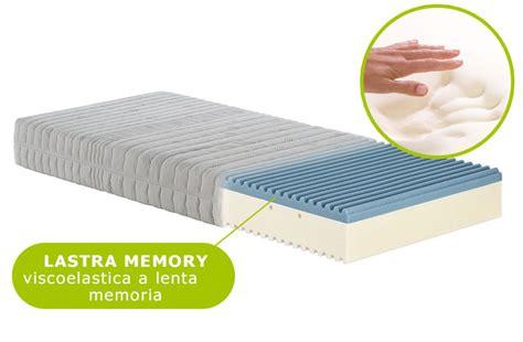 Materasso in memory prezzi e caratteristiche