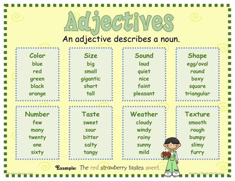 list of simple adjectives for boxfirepress
