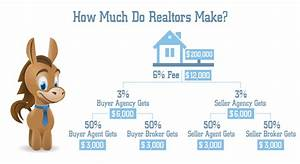 Mortgage Payment Chart How Much Do Realtors Make Creditdonkey
