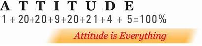 Attitude Positive Maintain Everything Attitudes Keep Letters