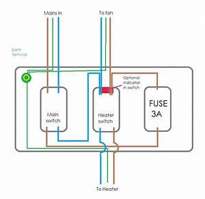 Drimaster Heat Wiring