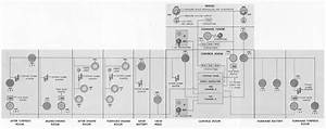 Winch Control Diagram