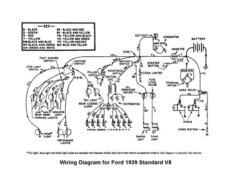 1951 Chevy Styleline Wiring Harnes by 1000 Images About Wiring On