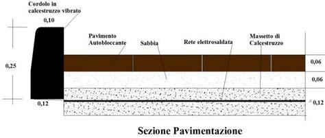 Come fare: pavimento autobloccante per esterno Realizzazione
