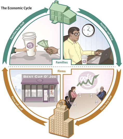 Home Economics : Democracy Journal