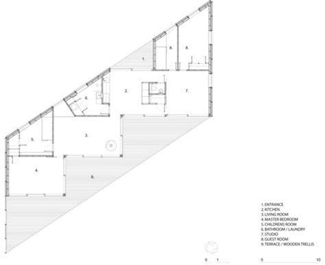 Modern Swedish Homes ? Scandinavian Summer Cottage Design