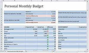 personal monthly budget template way more useful excel With personnel budget template