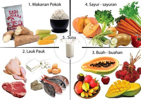 Kandungan Susu Wanita 4 Sehat 5 Sempurna Makanan Sehat Untuk Anak