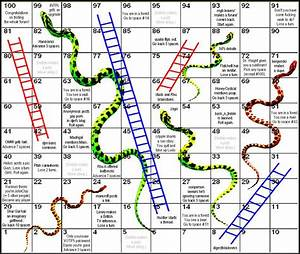 pretty snakes and ladders template contemporary resume With printable snakes and ladders template
