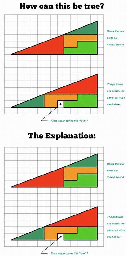 Math Triangle Mystery Solved Finally Funny Maths