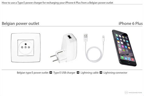 can i use my iphone in europe charging your iphone 6 plus in belgium