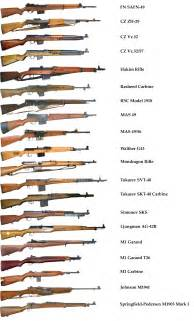 WW2 Airsoft Guns