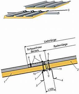 Dachziegel Berechnen : salzgitter bauelemente gmbh produkte planung und konstruktion planungshilfen quersto dach ~ Themetempest.com Abrechnung