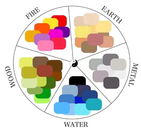 feng shui colors 5 easy feng shui tips for your home house design and decor