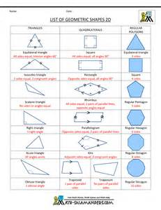 Geometric Shapes Names And Pictures 2d Geometric Shapes Names