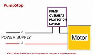 Water Pump Protection Switches  U0026 Controls  Prevent Pump