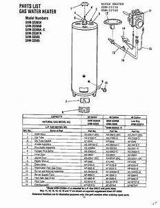 Gas Water Heater Diagram  U0026 Parts List For Model 33396ac