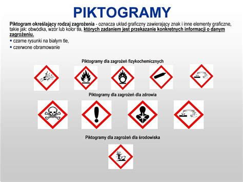 Oznakowanie substancji i mieszanin chemicznych zgodnie z ...