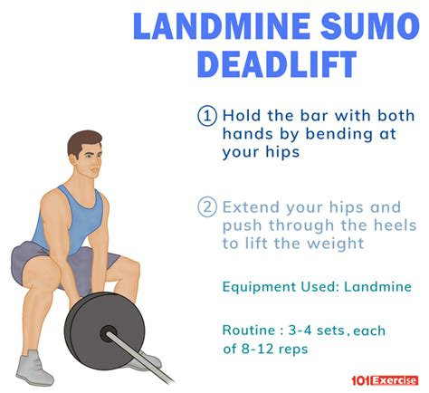 deadlift sumo landmine exercises