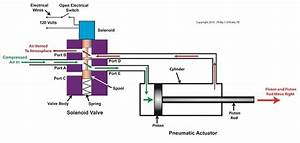 Air Solenoid Valve Diagram