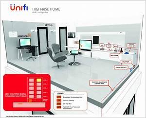 Tm Unifi Fibre Broadband Installation Guides