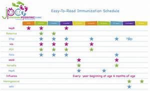 Number Chart For Kids Immunization Schedule Jonesboro Pediatric Clinic Ar