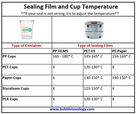 pick   plastic cup sealing film bubbleteaology