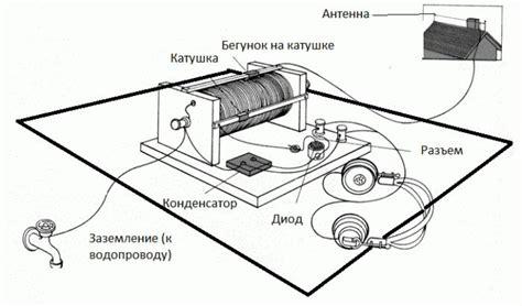 Детекторный радиоприемник полезные самоделки своими руками.
