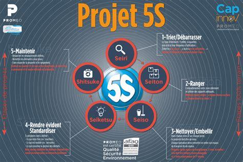 5s dans les bureaux projet de modernisation des ateliers avec les chantiers 5s