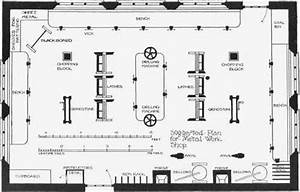Creativity: Know More Small woodworking shop plans